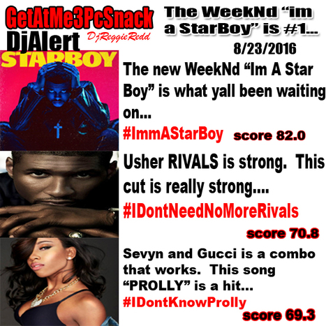 GetAtMe3PcSnack DJAlert IM A STARBOY ft TheWeeknd... #ThisWhatYallBeenWaitingFor | GetAtMe | Scoop.it