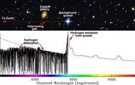 Actualité > Des constantes fondamentales changeraient dans le temps et l'espace | Astronomy Domain | Scoop.it