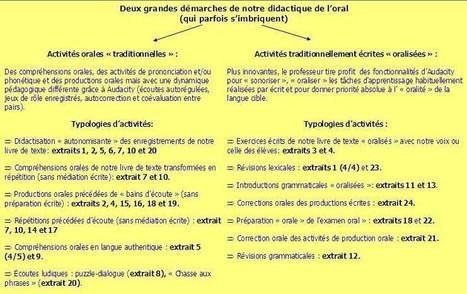De l'oral, de l'oral et encore de l'oral grâce à Audacity! - Mireille SPALACCI (Cyber-Langues 2008)   AUDACITY   Scoop.it