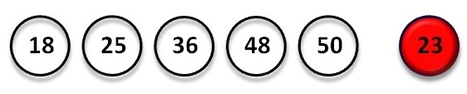 Powerball Results For Wednesday The 17th Of September 2014 | Lottery News | Lottery News | Scoop.it