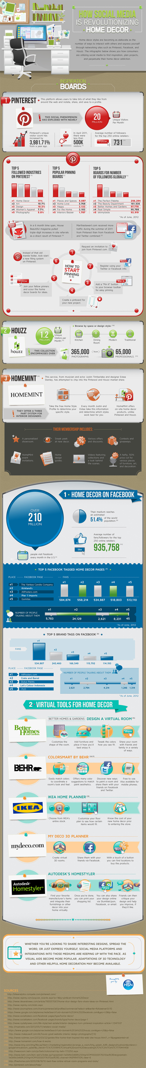 How Pinterest Is Revolutionizing The Home Decor Industry [Infographic] | MarketingHits | Scoop.it