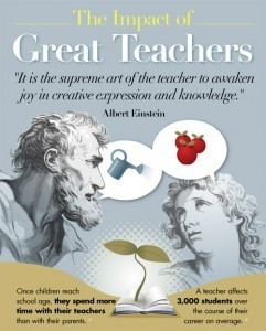The Impact of Great Teachers   Enhancing Teaching and Learning with Technology   Scoop.it