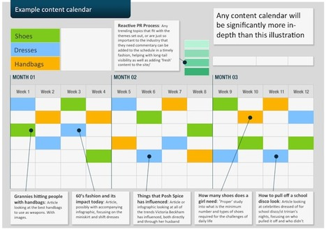 How to Create a Content Calendar to Correlate SEO Results | digital marketing strategy | Scoop.it