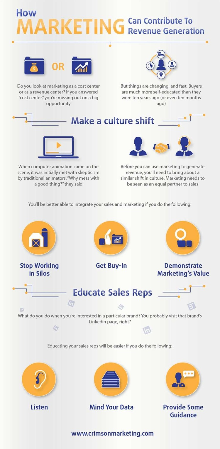 How Marketing Can Contribute to Revenue Generation [Infographic] - Profs | The Marketing Technology Alert | Scoop.it