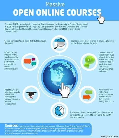Make Way For MOOCs: How Free, Online Courses Could Revolutionize Education - Payvand | TRENDS IN HIGHER EDUCATION | Scoop.it