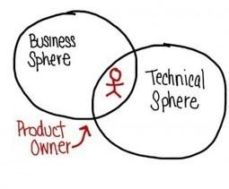A la découverte du rôle de Product Owner | Technos Dev web et méthodes agiles | Scoop.it