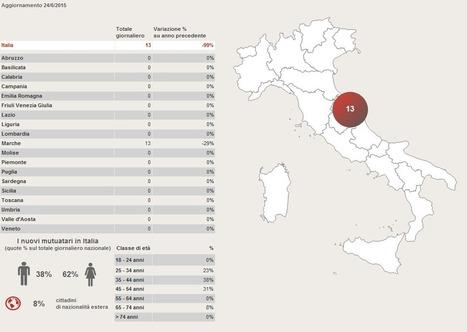 La mappa dei mutui | RCM Luxury Solution | Scoop.it