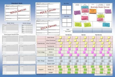 Visual Management Board for Lean Service Design :: Lean Sales ... | Alex t Business Innovation | Scoop.it
