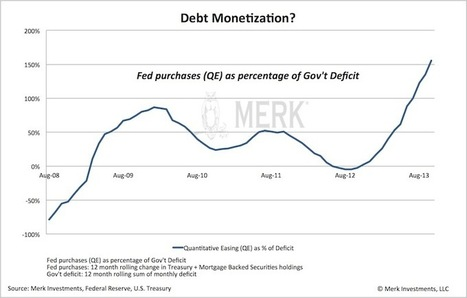 Monetizing Government Debt – Bernanke Says No, Common Sense Says Yes | Gold and What Moves it. | Scoop.it