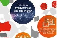 Networked Society essentials | Halal Tec | Peer2Politics | Scoop.it