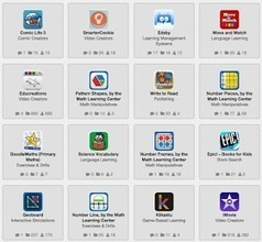 Educational Technology and Mobile Learning: Some Student-tested Tools to Try in Your Class | Innovation Zone | Scoop.it