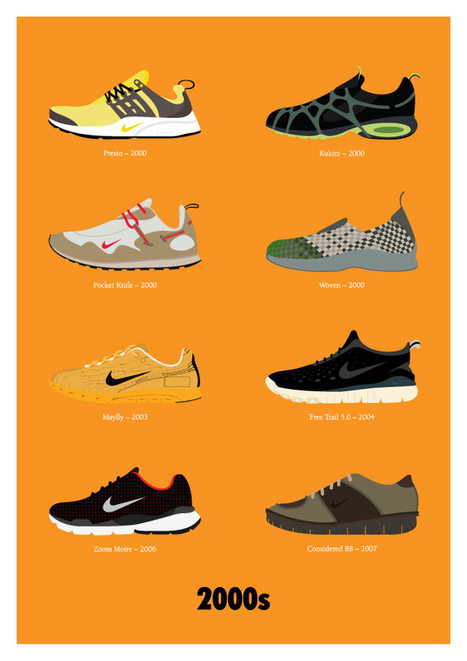 The Evolution of Nike Footwear | Collecting About Design | Scoop.it