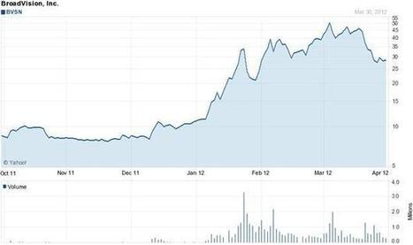 NextFacebook.com | BIG data, Data Mining, Predictive Modeling, Visualization | Scoop.it