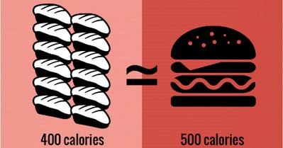 Miam 40 : Ces choses qu'on préférerait ne pas savoir sur notre alimentation... | Les trouvailles du net | Scoop.it