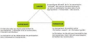 Formateur 2.0 : une nouvelle manière de faire de la formation | E-apprentissage | Scoop.it