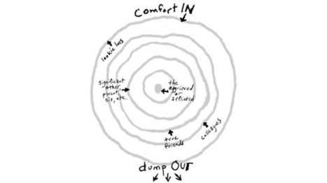 """How not to say the wrong thing 