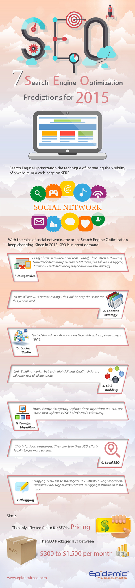 7 Search Engine Optimization Predictions for 2015 | Epidemic SEO | Scoop.it