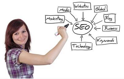 Prioritizing SEO Strategies In 2014: Where To Focus | Digital Marketing | Scoop.it