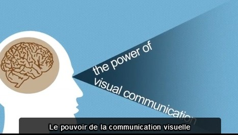 Pensée visuelle : le pouvoir des infographies | Scoop4learning | Scoop.it