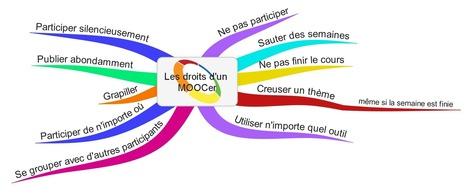 33 nouveaux MOOC pour se former au Web, au numérique, au code et à l'innovation - NetPublic | Emploi - formation | Scoop.it