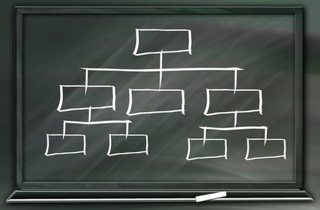 Is Hierarchy Really Necessary? | Self-organizing and Systems Mapping | Scoop.it