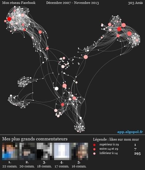 Travail et travailleurs de la donnée - #Algopol | #datascience #methods | e-Xploration | Scoop.it