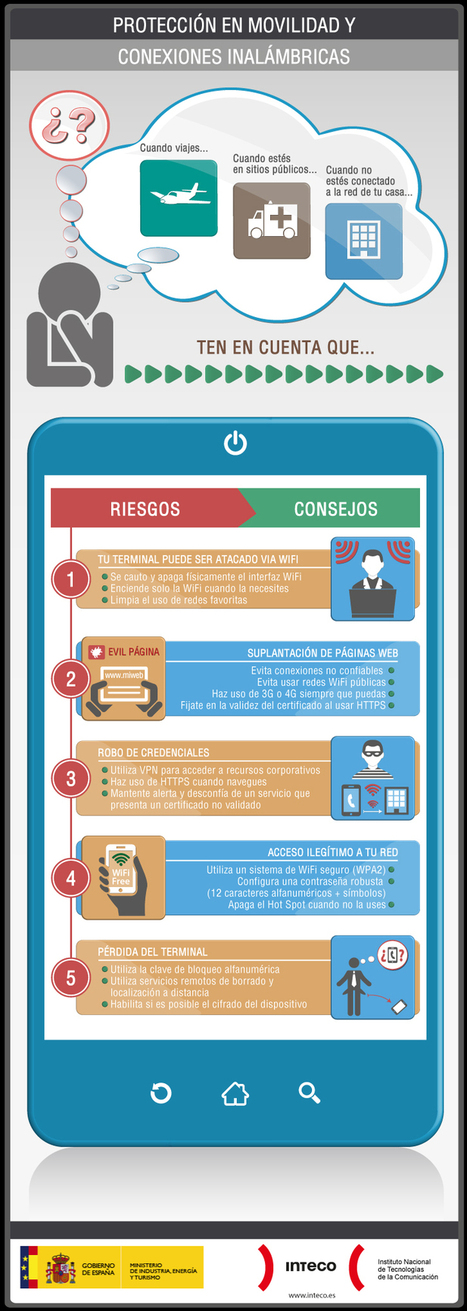 Peligros del WiFi en vacaciones | Desarrollo de Apps, Softwares & Gadgets: | Scoop.it