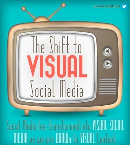 "L'ère du ""Visual Social Media"" - Marketing On The Beach   del.demoisy   Scoop.it"