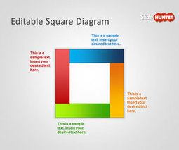 Free Editable Square Diagram for PowerPoint | Diagrams | Scoop.it