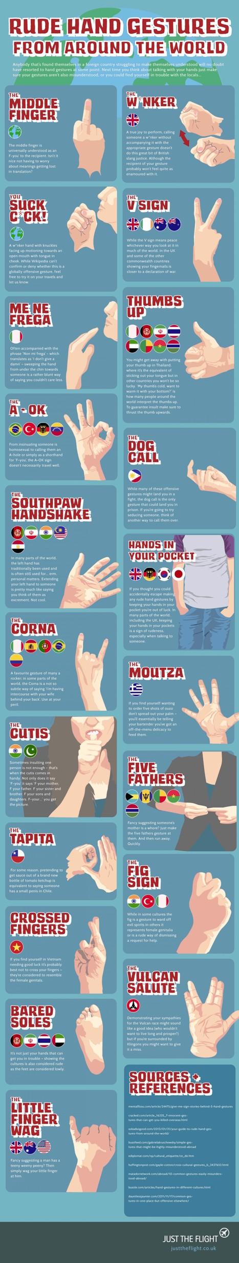 Rude hand Gestures From Around The World | Infographics | Scoop.it