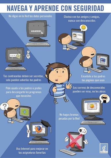 INTERNET SEGURA | Asesoría TIC y aprendizaje competencial | Scoop.it