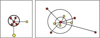 L'hypothèse de l'habiter poly-topique : pratiquer les lieux géographiques dans les sociétés à individus mobiles (EspacesTemps.net)   Habiter l'espace. Géographie de l'habiter   Scoop.it