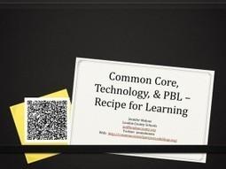 Common Core Tech Projects   Web 2.0 for School   Scoop.it