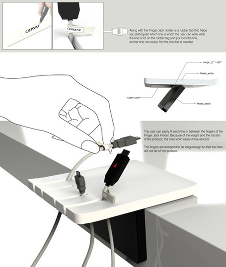 Finger Jack Holder – Cable Organizer by Lee Hugon & An Hyeonjeong | Le Microbloging en 3.0 ! | Scoop.it