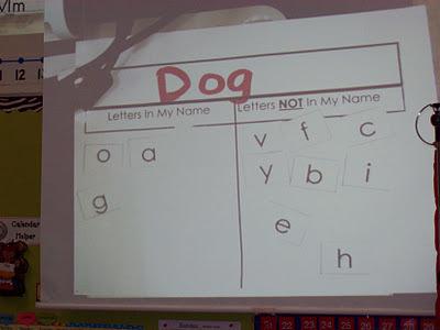 Chalk Talk: A Kindergarten Blog: Sorting Letters | Literacia no Jardim de Infância | Scoop.it