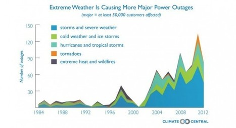 !0 Fold Increase in Power Outages due to Weather Extremes | Sustain Our Earth | Scoop.it