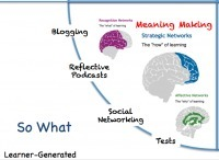 UDL and The Flipped Classroom: The FullPicture | The Educational Toolbox | Scoop.it