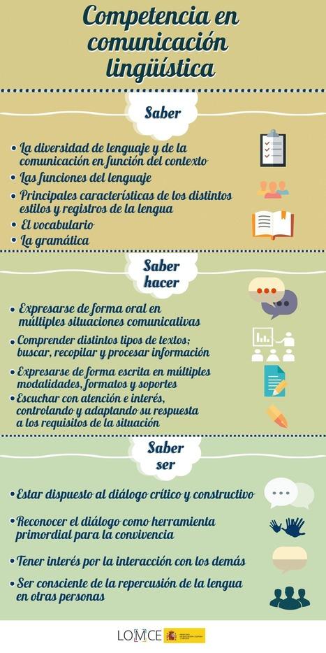 3 recomendaciones básicas de Twitter para navegar de forma segura | El Blog.Valentín.Rodríguez | Scoop.it