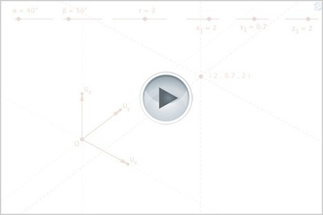 Geometría Dinámica » Geogebra 3D revisitado   Matemáticas: software libre e utilidades en internet   Scoop.it