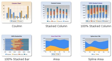 DIY Chart Builder - create and design charts and graphs online | Digital Presentations in Education | Scoop.it