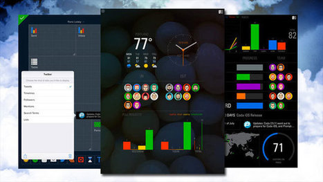 Status Board Goes Free, Adds New Dashboard Panels | Business Researcher | Scoop.it