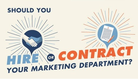 Is Outsourcing Your Marketing a Good Idea? [FLOWCHART] | B2B Marketing and PR | Scoop.it