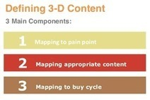 Defining a content marketing strategy | Social media | Scoop.it