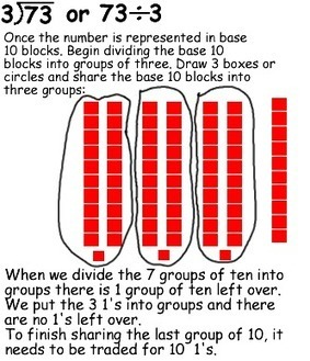 Teaching Long Division   Fifth Grade Math: Numbers & Operations   Scoop.it
