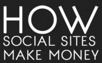 How Social Sites Make Money [Infographic] | The Blog Herald | The Blog Herald | scoopedSocialMedia | Scoop.it