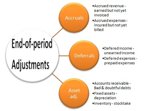 how to improve payables deferral period Working capital management answers the payables deferral period is the average length of time between a firm's purchase ski could improve.