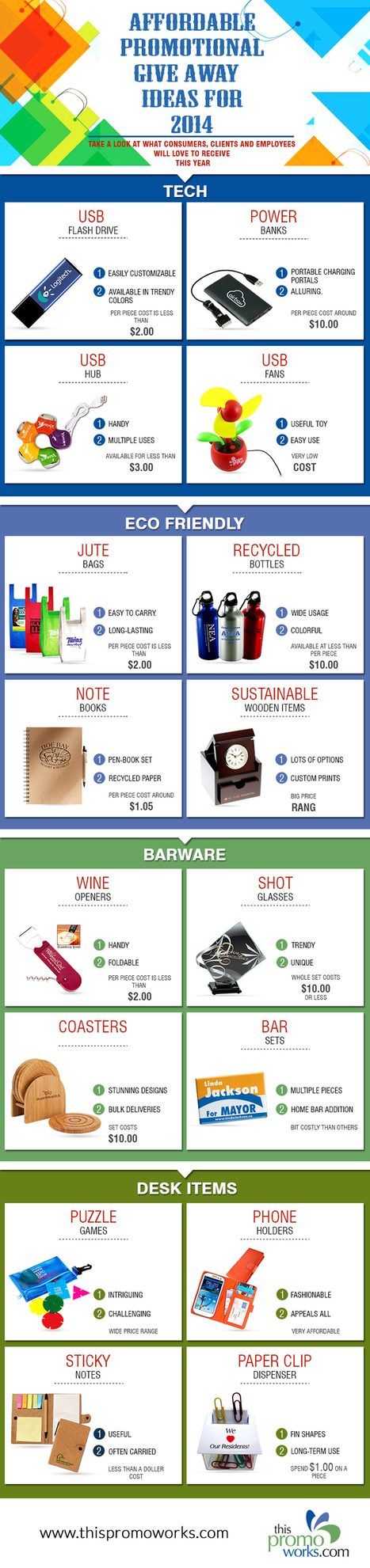 Effective Promotional Give Away Ideas | Promotional Items | Scoop.it