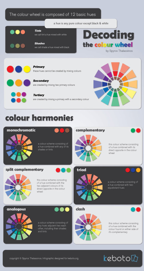 6 ways to chose colors for your designs by Spyros Thalassinos   Affordable Business   Scoop.it