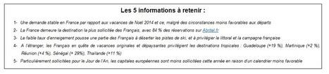 Veille info tourisme - Les Français bouleversent leurs habitures : moins de séjours au ski et plus de réservations à la mer et à la campagne ! | Tourisme de montagne | Scoop.it