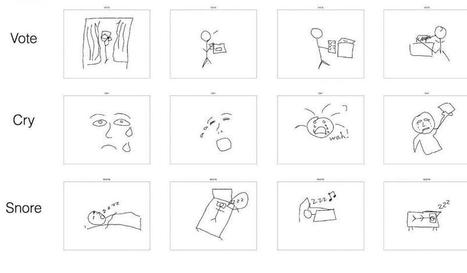 Using Pictionary to Study Creativity and the Brain | Creativity and Learning Insights | Scoop.it